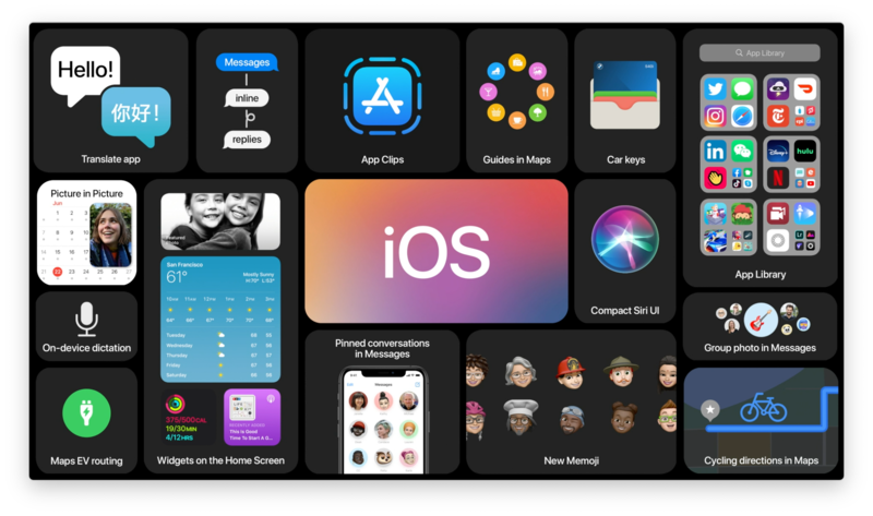 what are ios and what does it mean
